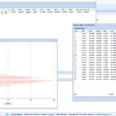 Sistema de análisis estadístico